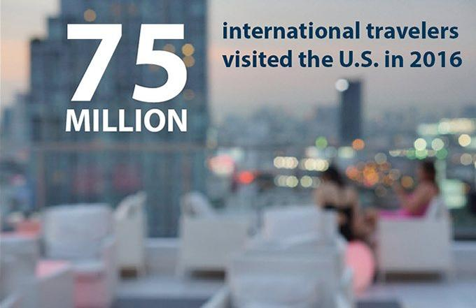 75 million international travelers visited the U.S. in 2016