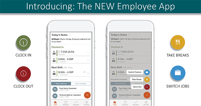 Employees can clock in and out, take breaks and switch positions from their phones
