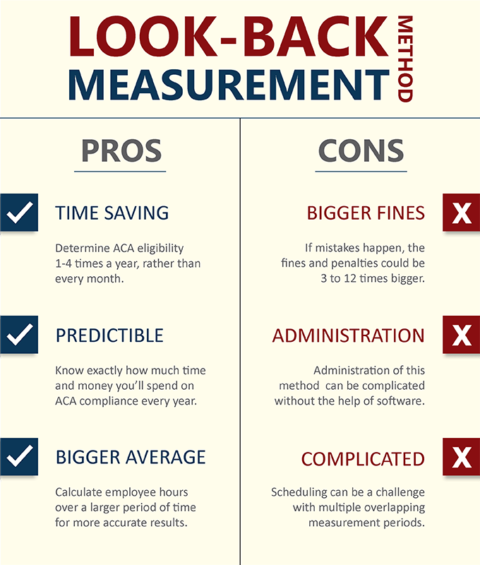 Pros and cons of using the look-back measurement method to stay ACA compliant