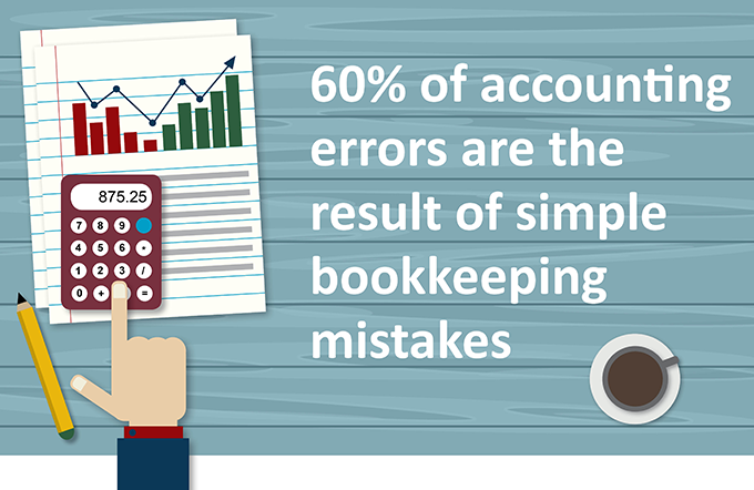 Small business bookkeeping errors