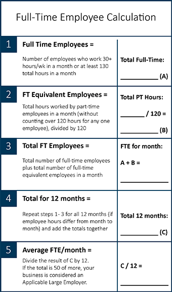 Calculation of the average number of employees