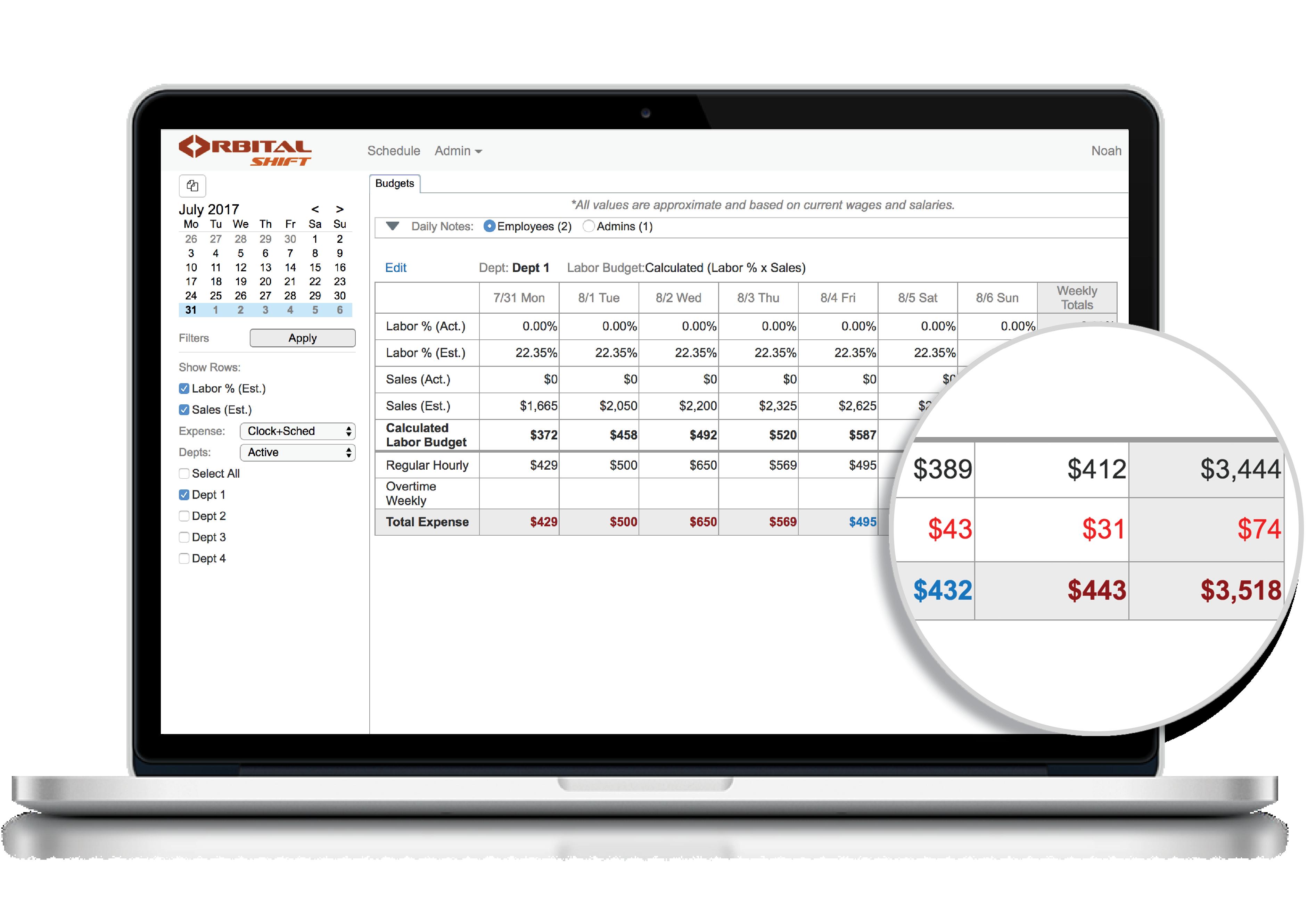 Labor cost controls & labor budgeting tool