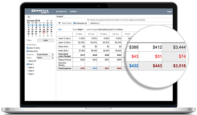 Labor cost controls and labor budgeting tool