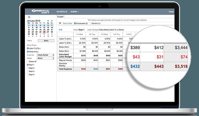 Online labor cost management software