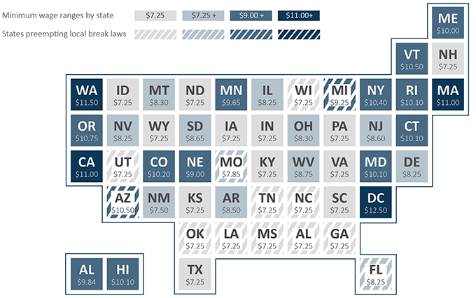Labor break laws by state