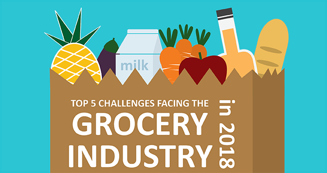 What does the grocery industry face in 2018