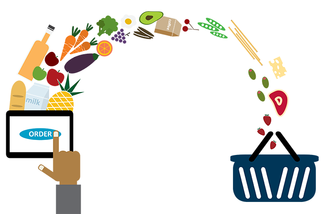 Online grocery purchases are on the rise